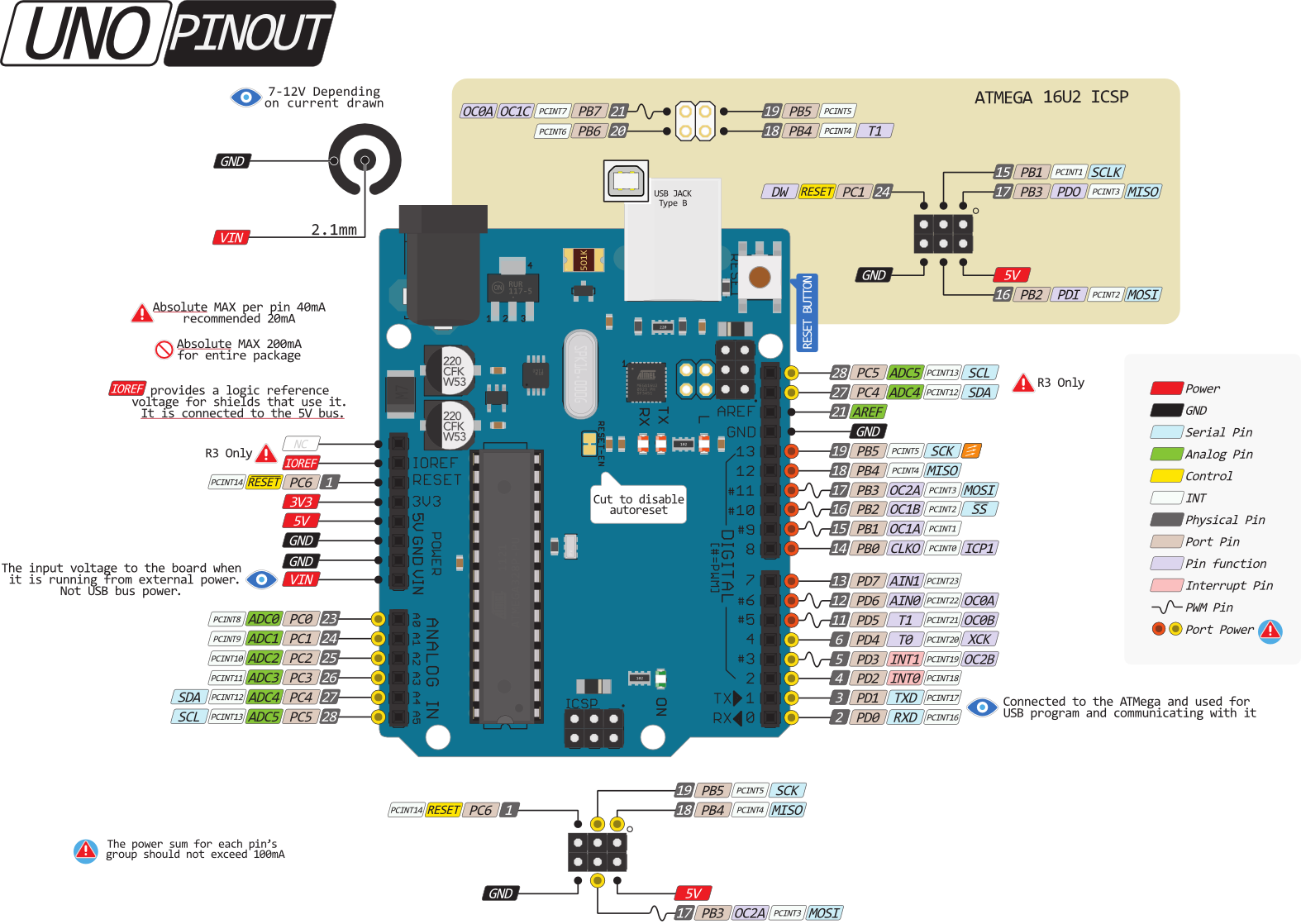 leonardo schematic with Arduino Uno on 51 Lcd Keypad Shield For Arduino 16x02 as well Royalty Free Stock Image Old Clockwork Diagram Image13281756 together with Capacitor Start Capacitor Run Motor Diagram furthermore Watch additionally RFID RC522.
