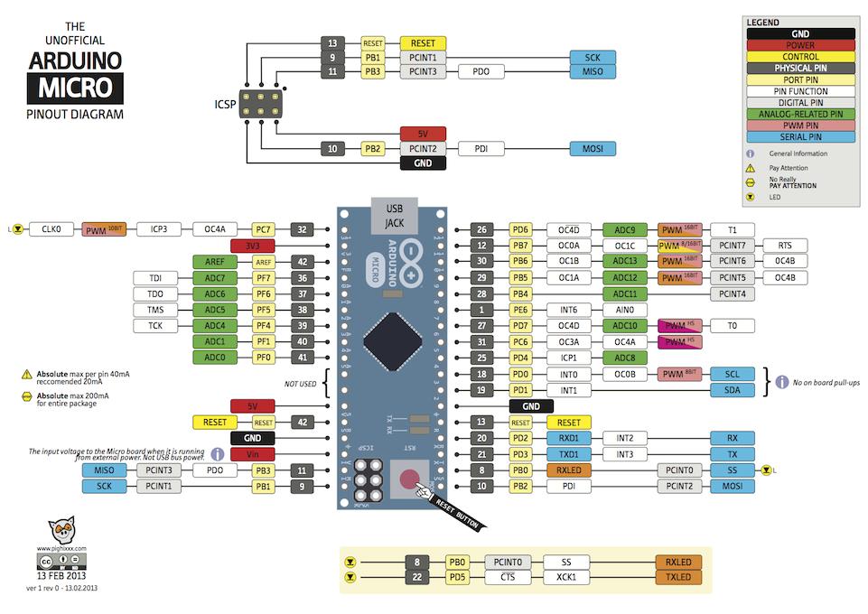 Распиновка Arduino Micro